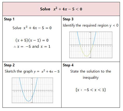 Quadratic Inequalities Worksheet by Quadratic Inequalities Worksheet Lesupercoin Printables