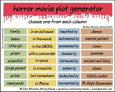horror themes names this horror movie plot generator is terrifyingly entertaining