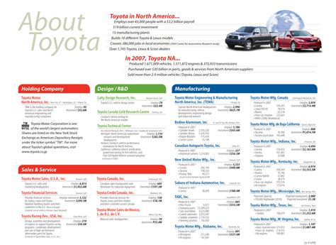 toyota products and 100 toyota manufacturing toyota investing 1 33