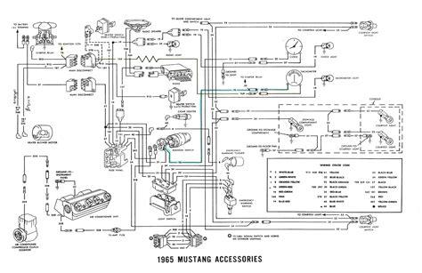 66 mustang wiring diagram pdf wiring diagram manual