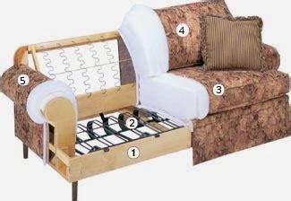 Sofa Minimalis Ciputat komponen sofa sewa sofa penyewaan sofa rental sofa minimalis jakarta