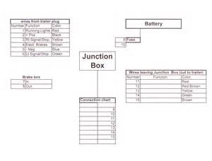 wiring diagrams for trailers with electric brakes wiring diagram and hernes
