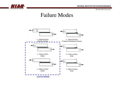 resistor failure mode 28 images chip resistor failure modes 28 images bga machine andbga