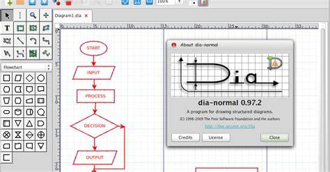 diagram editor linux aplikasi menggambar diagram dan flow chart di linux