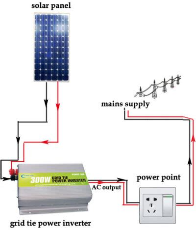 circuit diagram of solar inverter for home how solar
