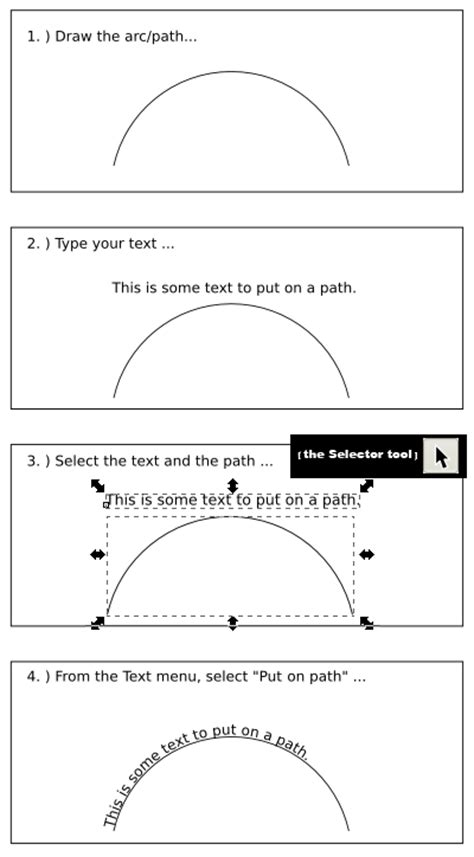 inkscape tutorial text on path inkscape table