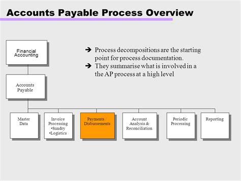 accounts payable workflow process accounts payable workflow process best free home