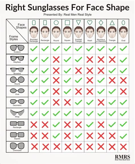 buy the right glasses for your face shape best buying men s sunglasses face shapes shapes and face