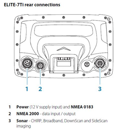 wiring diagram lowrance elite 7 ti free wiring