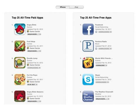 best timer app apple lists the best selling iphone and apps of all
