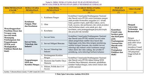 format artikel pengabdian tabel misi tema utama dan tujuan penelitian rip unand