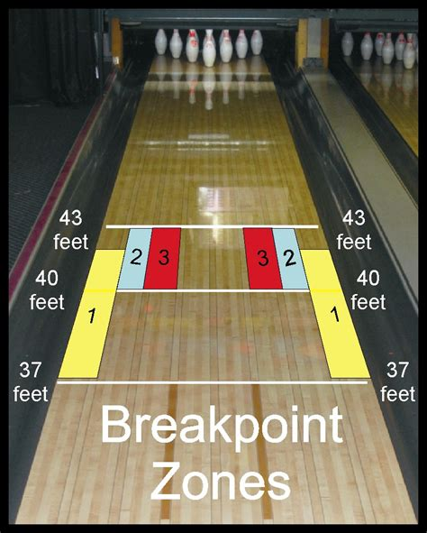 typical house pattern bowling oil patterns bowling browse patterns