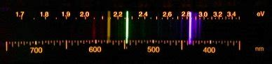 Mercury L Spectrum by Spectra In The Lab