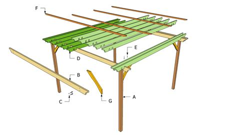 Woodwork Pergola Plans Diy Pdf Plans Diy Pergola Plans Free