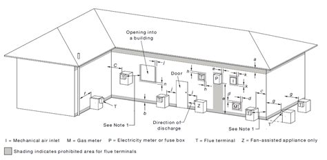electric meter box wiring diagram electric just another