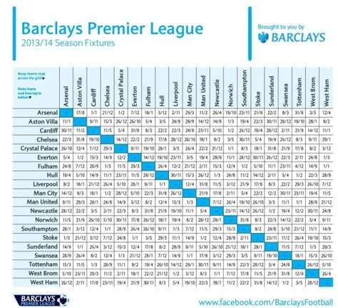 epl chelsea fixtures premier league fixtures 2013 14 jose mourinho and david