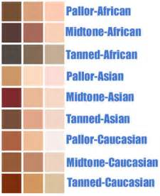 colors for skin tones skin tones tutorial skin tone skin tone