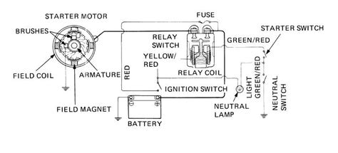 honda big atc 250 wiring diagram 1985 honda three
