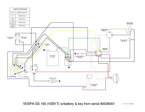 Wiring diagram vespa exclusive 2 webnotex issuu vespa vs wiring diagram by et3px et3px cheapraybanclubmaster Gallery