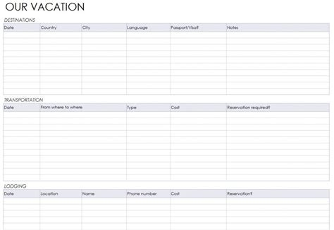 vacation itinerary planner vacation itinerary planner