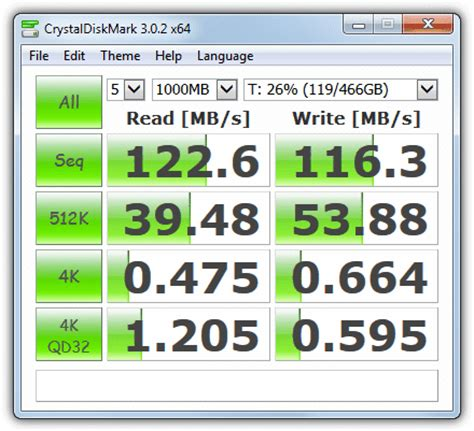 disk speed test 10 free tools to measure drive and ssd performance