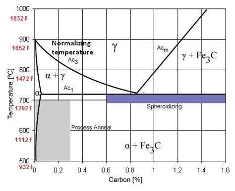 racold water heater wiring diagram jeffdoedesign