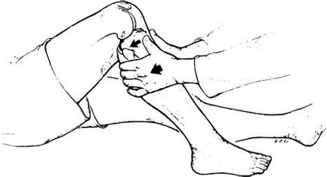 Anterior Posterior Drawer Test Knee by A Les 227 O Do Ligamento Cruzado Posterior Dr Adriano Leonardi