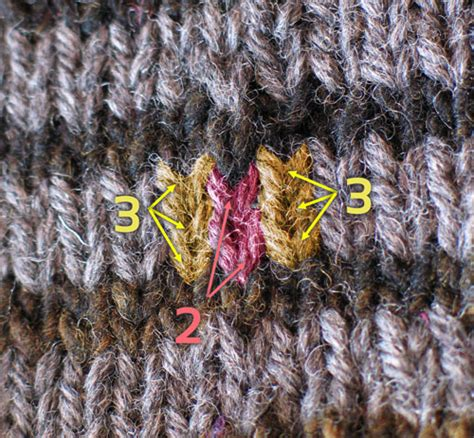 changing colors in knitting stripes joggles stripes for knitting color stripes in the