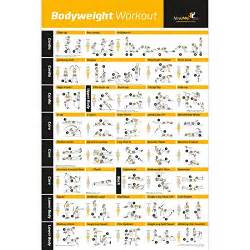home workout programs bodyweight exercise poster total workout personal