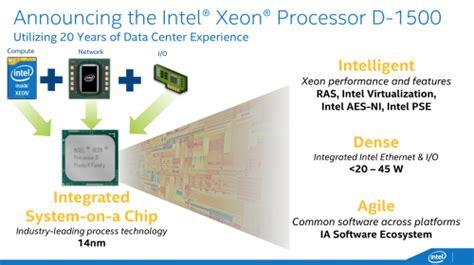 Lu Projie Xeon xeon d 1500 intel bringt den ersten xeon soc hardwareluxx