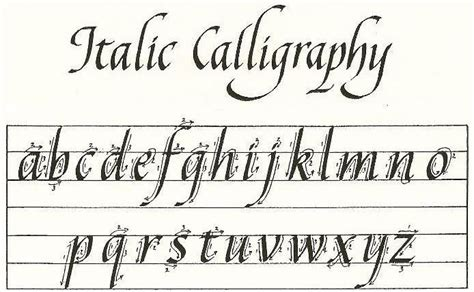 printable italic letters calligraphy calligraphy lessons and search on pinterest