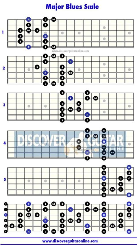 test pattern chords 25 best ideas about playing guitar on pinterest guitar