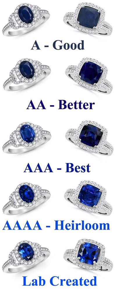 sapphire color sapphire color chart how would you describe the color of