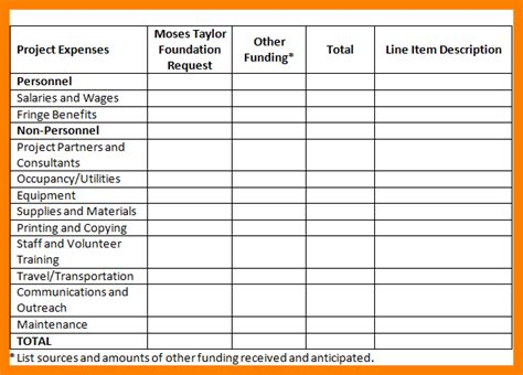 budget table template budget table images search