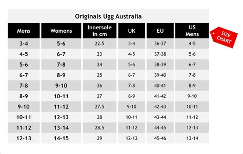 usa size map ugg usa size chart