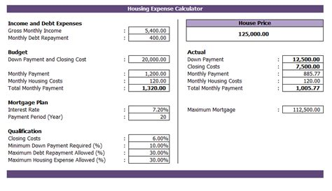 housing calculator personal excel template personal excel templates