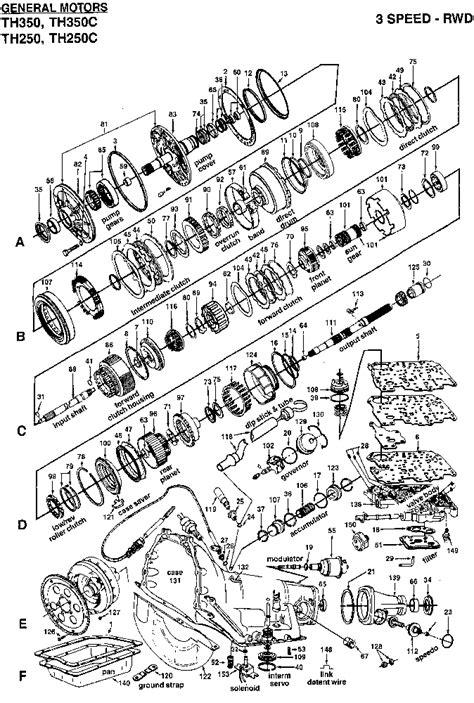 350 turbo transmission diagram chevy turbo 350 transmission identification