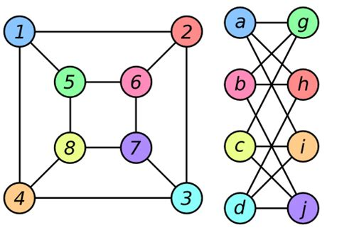 research papers on graph theory 301 moved permanently