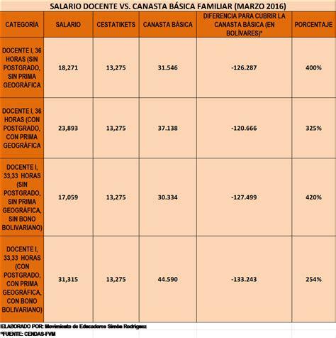 magisterio vene zolano contrato colectivo 2016 contrato colectivo 2016 del mppe newhairstylesformen2014 com