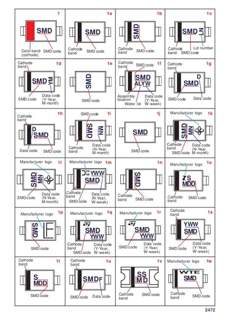 diode markings code diode marking code ka 28 images from resistors to ics color codes all comchip technology