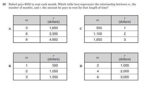 determining proportionality with tables proportional graphs worksheet the best and most