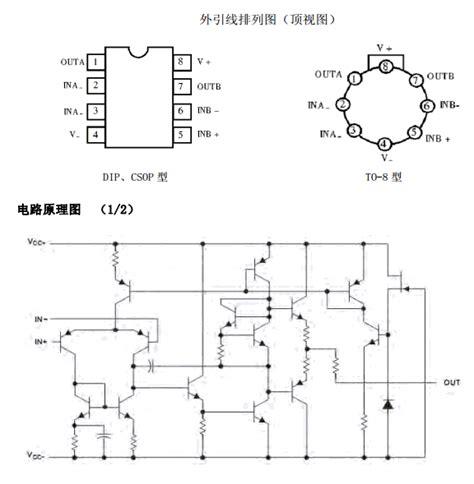 datashit dual operational amplifier chmc