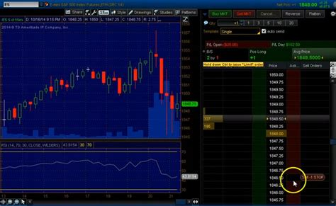 10 Free Trading Tools For Online Stock Trading Thinkorswim Active Trader Order Template