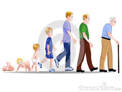 Imagenes De Desarrollo Humano | desarrollo humano