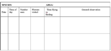 Blank Data Tables For Science Projects Science Fair Data Table Template