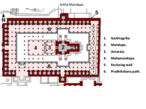 hindu temple floor plan hindu temple floor plan carpet review