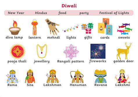 diwali puppets templates a4 diwali topic word mat free early years primary