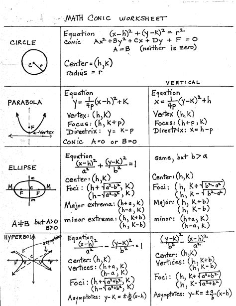 conic sections equations conic sections circle parabola ellipse and hyperbola