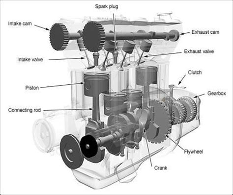 automobile engine diagram car engine diagram and terminology jpg automotive