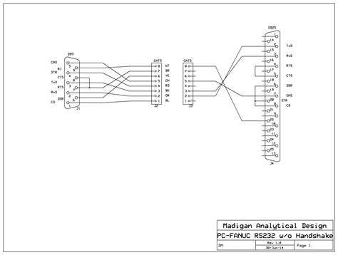 okuma rs232 cable wiring diagrams wiring diagram schemes